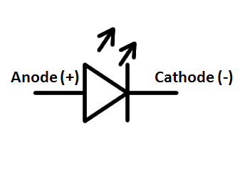 LED Circuit Schematic Symbol